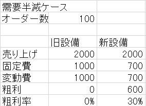 WS000129