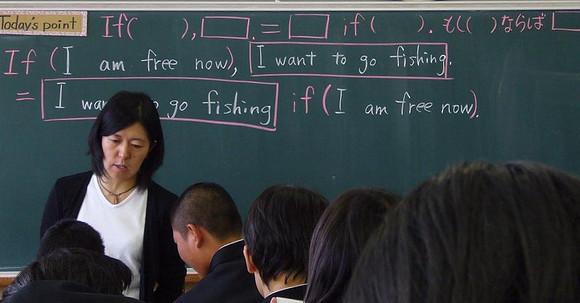 英語の文法の授業